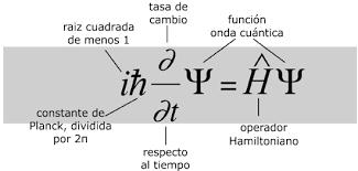 Resultado de imagen de Las ecuaciones que asombraron al mundo
