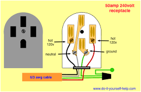 50 amp rv plug wiring diagram source originates at a light fixture Rv Electrical System Wiring Diagram 50 amp rv plug wiring diagram your house has these old wiring colours the switch drops 50 Amp RV Wiring Diagram