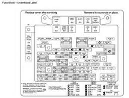 similiar chevy fuse panel diagrams keywords 2007 chevy silverado 1500 fuse box diagram