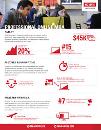 facts and rankings jenkins mba nc state university professional online mba infographic