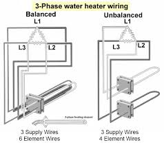 heating element wiring diagram heating image how to wire water heater thermostat on heating element wiring diagram