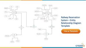 entity relationship diagram templates by createlylibrary management system   entity relationship diagram template