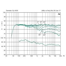 <b>Активная полочная акустика Genelec</b> 4030CX Individual | www.gt ...