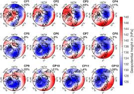 Summers with <b>low</b> Arctic sea ice linked to persistence of <b>spring</b> ...