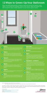green bathroom screen shot:  ideas about go green on pinterest eco friendly msu fight song and recycling
