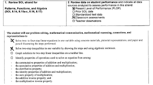 w m school of education writing standards based iep goals ws