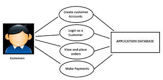 blogengine net web hosting  blogengine net tutorials and free    use case diagram
