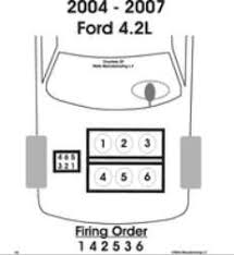2001 ford 4 2l engine diagram 2001 auto wiring diagram schematic 1998 ford 4 2l engine diagram 1998 printable wiring diagram on 2001 ford 4 2l