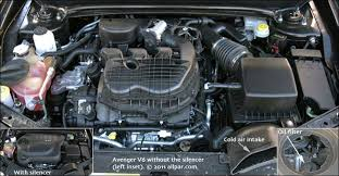 2008 2014 dodge avenger well equipped, bargain priced cars 2012 Dodge Avenger Interior Fuse Box avenger was priced slightly lower than competing ford fusions; the express was $425 less than fusion s, the mainstreet was $105 less than fusion se, 2012 Dodge Avenger Fuse Box Diagram