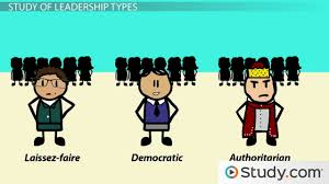 autocratic vs democratic leadership styles essays  autocratic vs democratic leadership styles essays