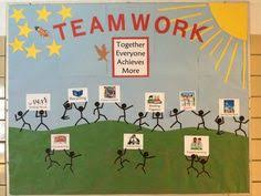 motivational workplace bulletin boards teamwork bulletin board teamwork bulletin board ideas office