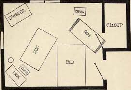 1000 images about rearranging furniture on pinterest how to arrange furniture ikea bedroom and bedroom layouts arrange bedroom furniture