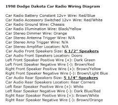 dodge dakota radio wiring image wiring diagram 1996 dodge ram 1500 radio wiring diagram 1996 on 96 dodge dakota radio wiring