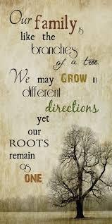 Inspirational Quotes Family Tree. QuotesGram via Relatably.com
