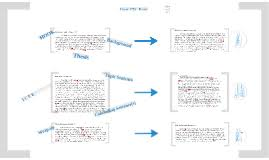 essay examples   theme by kathryn dawes on prezi fever essay overview   revised
