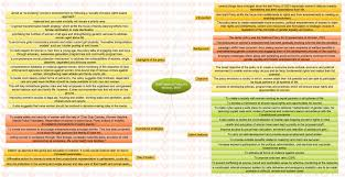 insights mindmaps urban heat island and draft national policy insights mindmaps urban heat island and draft national policy for women 2016 insights