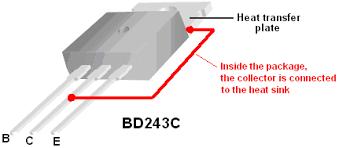 Image result for bd243