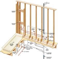 bathroom plumbing diagram pipe  kitchen plumbing riser diagrams    bathroom plumbing diagram pipe