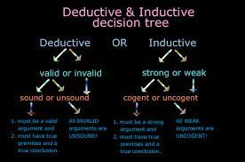 deductive essay examples   deductive essay examplesdeductive essay  deductive essay example  deductive essay topics
