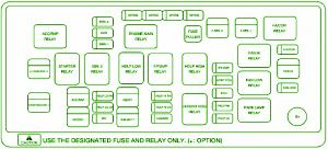 fuse box chevrolet g20 1984 diagram guide handbook manual fuse box chevrolet g20 1984 diagram