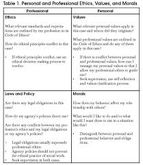 essay on professional values and ethics   essay essay on professional ethics