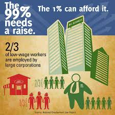 new report big business corporate profits and the minimum wage