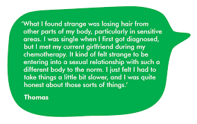 Sex, relationships and fertility – support for young people ...