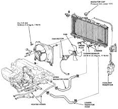 wiring diagram 2007 honda accord ac the wiring diagram honda accord 88 radiator diagram and schematics wiring diagram