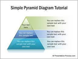 simple pyramid powerpoint tutorial