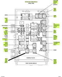dodge magnum fuse box location dodge wiring diagrams online