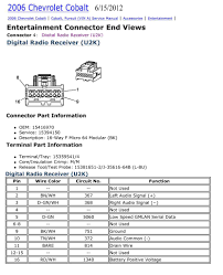 chevrolet car radio stereo audio wiring diagram autoradio chevrolet cobalt 2006 u2k stereo wiring connector chevrolet cobalt 2007