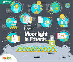 so you want to work in edtech edsurge guides see full size infographic