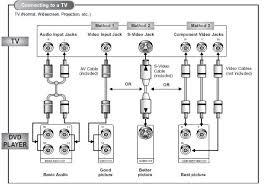 vizio wiring diagrams on vizio images free download wiring diagrams Car Dvd Player Wiring Diagram vizio wiring diagrams 1 dvd to tv connection wiring cable hook up diagrams car vcr ouku car dvd player wiring diagram