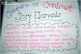 best images about reading compare and contrast 17 best images about reading compare and contrast teaching activities and charts