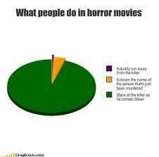 Horror Movie Logic | Know Your Meme via Relatably.com
