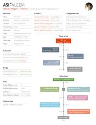 resume template live resume and cover letter examples and resume template live build a resume builder template resume template psd