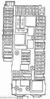 e class w fuse box location chart diagram  w212 fuse box in trunk