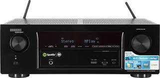 <b>AV</b>-<b>ресивер Denon AVR</b>-X1100W | журнал SalonAV
