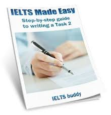 sample ielts writing questions for task do you need help to write a great essay for ielts