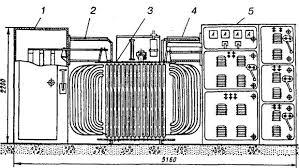 Обслуживание силовых <b>трансформаторов</b> и КТП