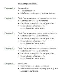 Essay Writing      Developing Ideas and the Basic Elements of an     Image titled Write a Topic Sentence Step