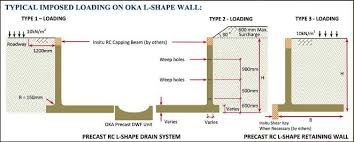 Small Picture L Shape Wall Concrete Products Malaysia OKA