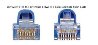 do cat5e cat6 cat6a cables use the same type rj45 modular and