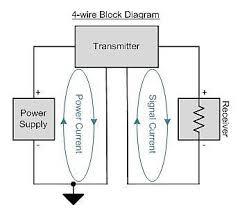 planet analog precision hub 4 wire current loop sensor 4 wire sensor transmitter simplified block diagram