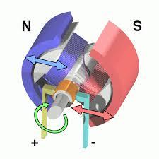 Electric <b>motor</b> - Wikipedia