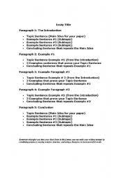 outline for a five paragraph essay Millicent Rogers Museum
