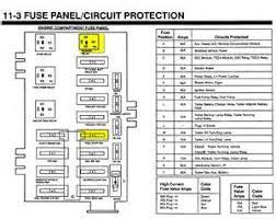 ford e350 van fuse box diagram ford image wiring similiar 2016 ford 450 fuse box keywords on ford e350 van fuse box diagram