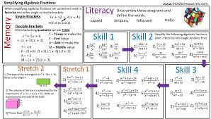 Algebra Maths Differentiated WorksheetsAlgebra Worksheets