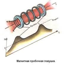 Термоядерная афера Локхида с объяснением физики процесса и подоплёки сенсации.