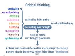 Teaching Critical Thinking  CQR